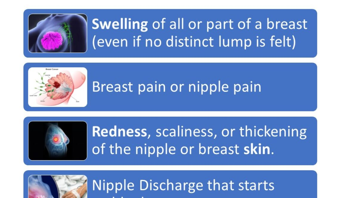 Early-warning-signs-of-breast-cancer