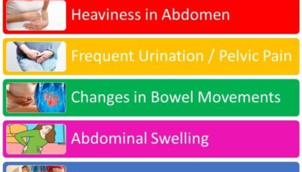 Signs-and-Symptoms-of-Ovarian-Cancer-e1596013619334