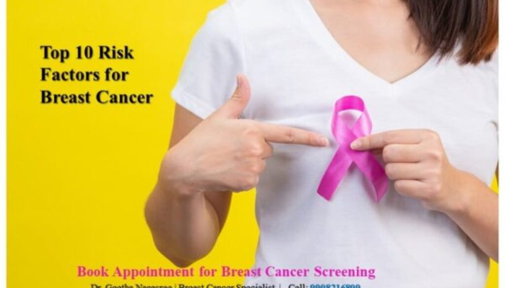Top 10 Risk Factors for Breast Cancer