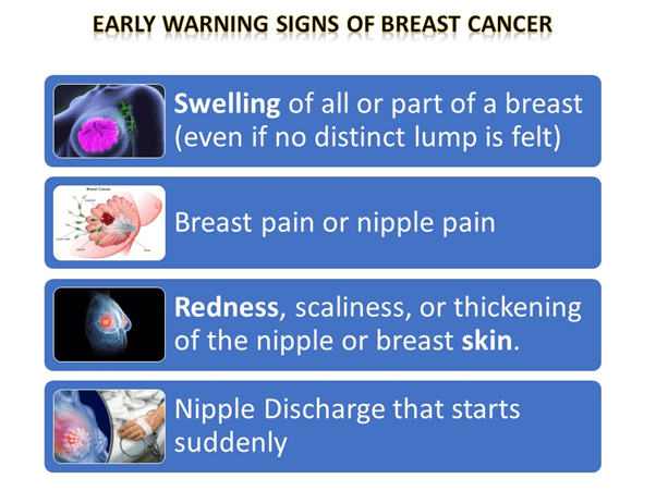 What are the early warning signs of breast cancer?