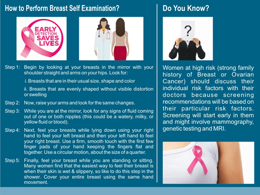 Then, how to catch breast cancer even if it doesn't show any warning signs?