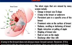 Breast Cancer – What Precautions You Must Take to Prevent it?